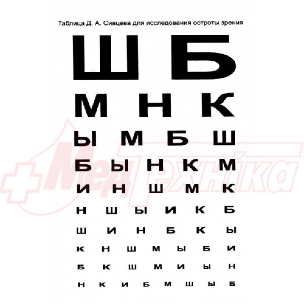 Таблицы для проверки остроты зрения для дали (Сивцева-Головина, кольца    Ландольта, детские Орловой)